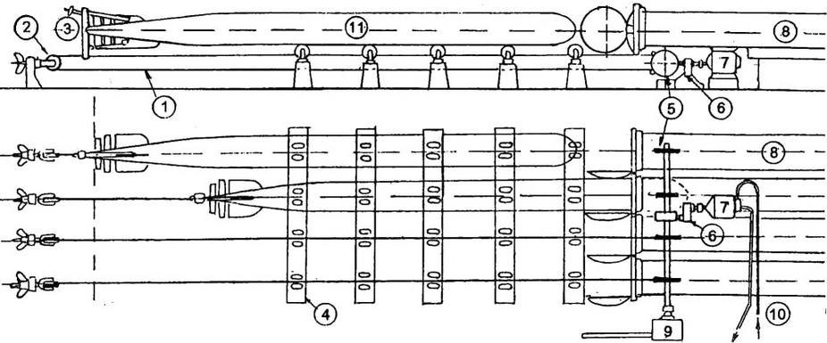 1 - загрузочный трос; 2 - шкив для натяжения троса; 3 - приспособление для крепления троса к торпеде; 4 - рольганг; 5 - ведущий шкив; 6 - редуктор; 7 - пневмомотор (10 л.с.); 8 - 61-см ТА типа 92 модель 1; 9 - барабан ручной перезарядки; 10-трубы пневмосистемы (15атм.); 11 -61-см торпеда типа 93. Торпеды можно было заряжать одновременно или по очереди.