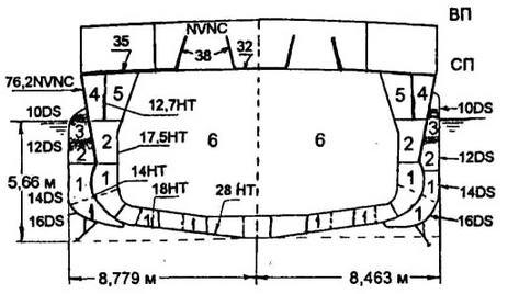 1 - нефтяные цистерны; 2, 3 - водонепроницаемый отсек и отсек сос стальными водонепроницаемыми трубами; 4 - кладовая; 5 - тоннель для кабелей; 6 - КО с переборкой по ДП. Толщина булей из стали D: 10(вверху)-16 (внизу) мм.