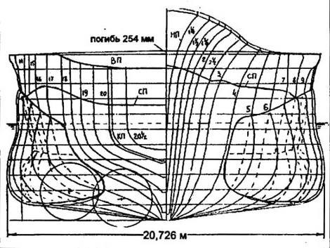 "6.7. Модернизация крейсеров типа ""Такао""."