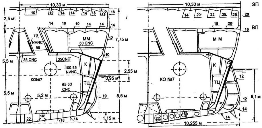 ММ - механическая мастерская, К - коридор для кабелей, ТЦ - топливная цистерна; толщины плит брони и набора в мм