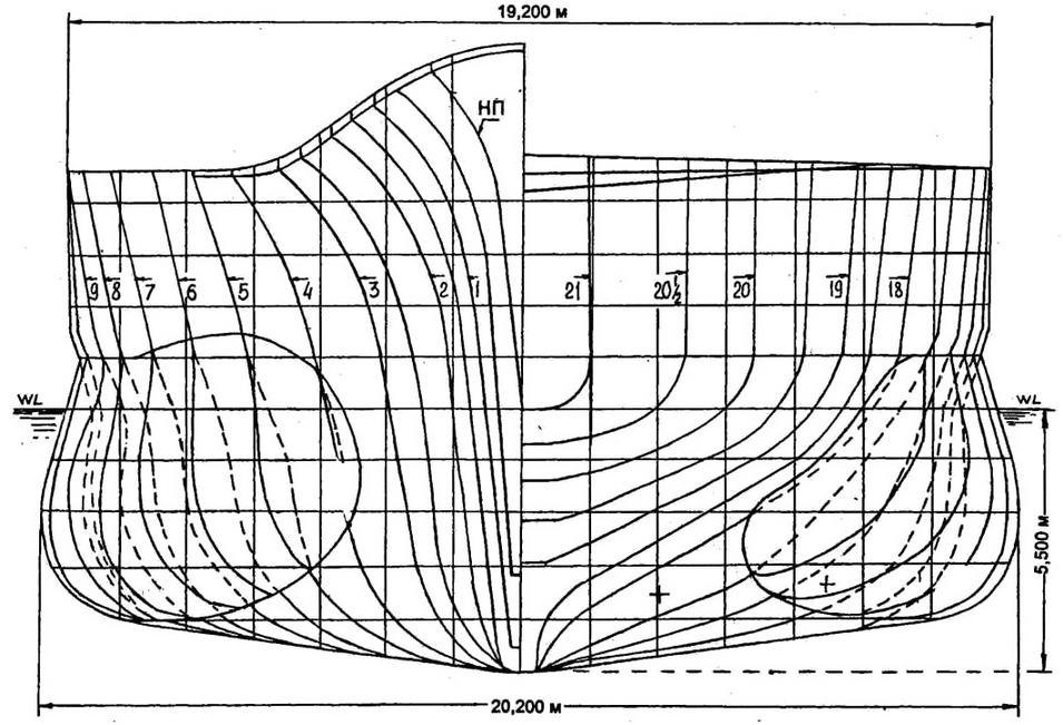 """Шаг теоретических ватерлиний 1,100 м, шаг баттоксов 1,400 м корпуса до новых стандартов по изгибающим напряжениям, принятым после """"Инцидента с 4-м Флотом""""."""