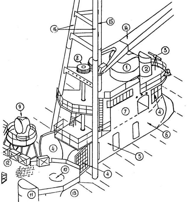"""1 - башня вспомогательного директора ГК типа 95; 2 - пост- наблюдения за целью; 3 - штурманский 1,5-м дальномер; 4 - воздохозаборник носового МО; 5 - помещение привода грузовой стрелы; 6 - кладовая (с ПБ кормомовая электрощитовая); 7 - вспомогательный ходовой мостик с 12-см биноклями по бортам; 8 - зубчатый редуктор стрелы; 9-110- см прожектор типа 92 №3; 10 - позиция спаренной установки 25-мм автоматов типа 96 №4; 11 - директор 25-мм автоматов; 12 - кранцы 25-мм боезапаса; 13 - спаренная установка 12,7- см орудий типа 89 №4; 14 - грузовая стрела; 15 - грот-мачта; 16 - опоры. Грот-мачта переделана в ходе """"Второй модернизации""""."""