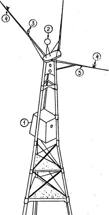 1,2- гониометрический пост и антенна; 3 - 2-кВт сигнальные огонь (такой же на топе грот-мачты); 4 - анемометр; 5 - рей