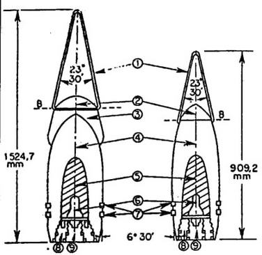 ЯПОНСКИЕ ЬНОНЬЬОИНЫЬ СНАРЯДЫ ТИПА 91 36-см (слева) и 20-см №2 (справа)