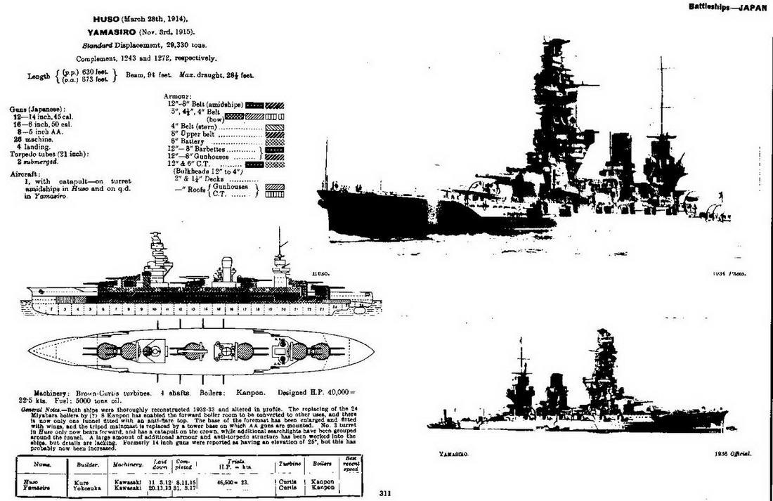 Линейные корабли типа «Фусо» и «Ямаширо».(Сведения о кораблях, опубликованные в английском справочнике «JANE'S FIGHTING SHIPS». 1939 г.)