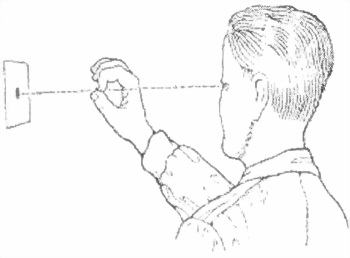 4.4. Доминирующий глаз и способ его определения