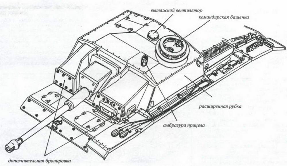 Характерные особенности StuG 40 Ausf.G ранних выпусков
