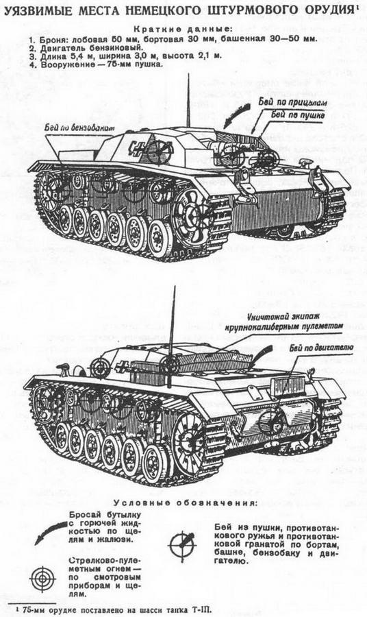 Листовка военных лет — руководство для бойцов Красной Армии