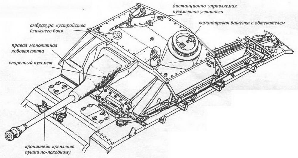 Характерные особенности StuG 40 Ausf G поздних выпусков