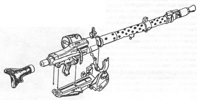 установка пулемета на станок