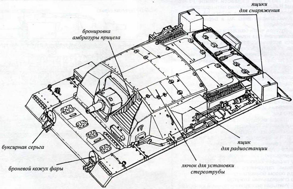 Характерные особенности штурмового орудия StuG III Ausf.A