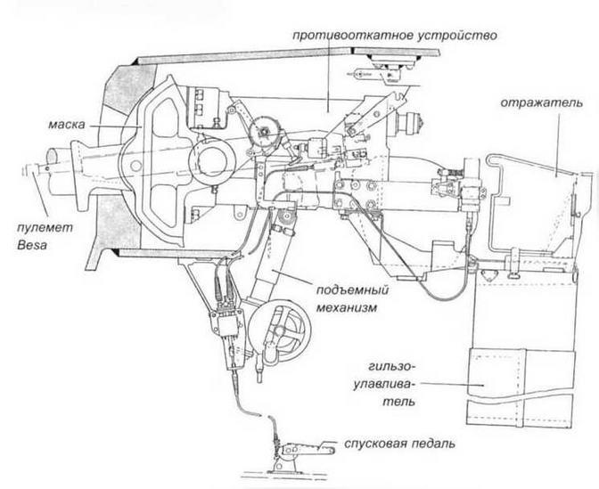 Установка 95-мм гаубицы