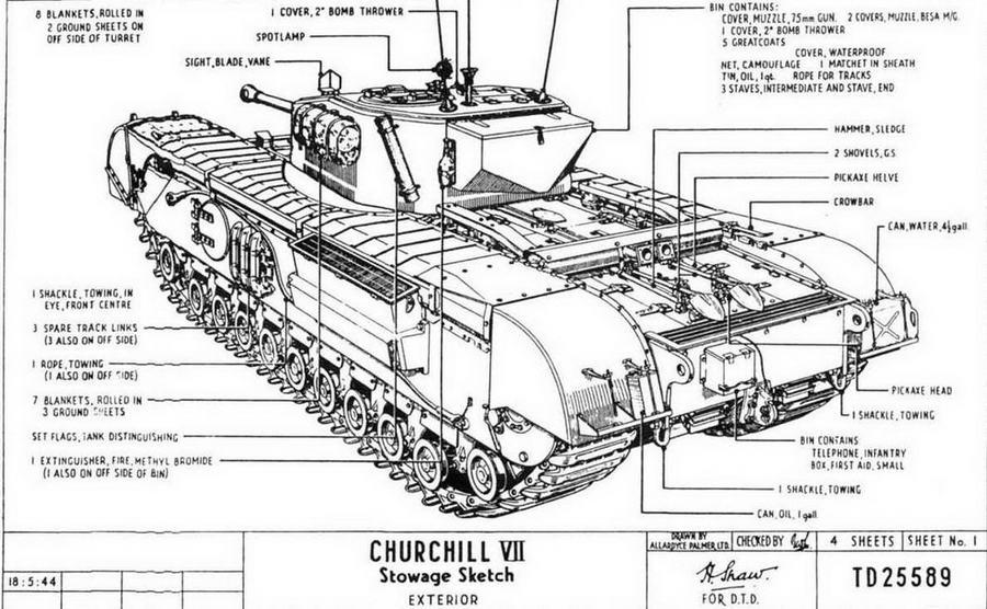 Схема размещения снаряжения, амуниции, ЗИП и инструментов на корпусе и башне танка «Черчилль VII».