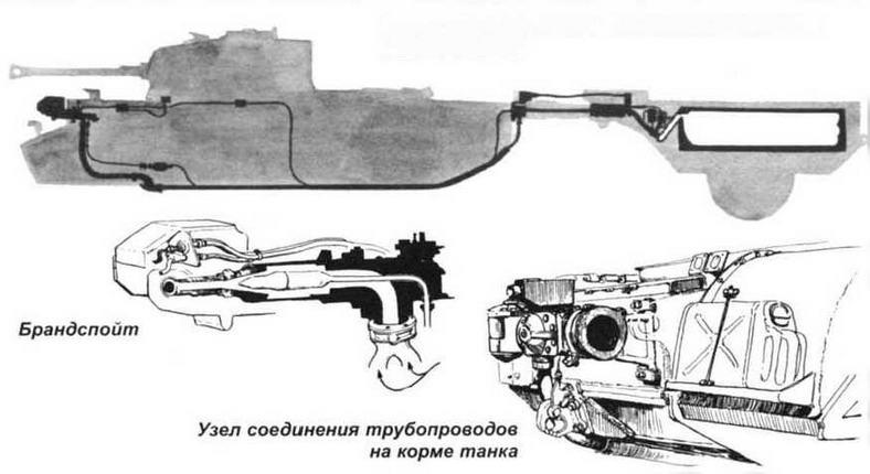 Схема системы подачи огнесмеси из прицепа к брандспойту