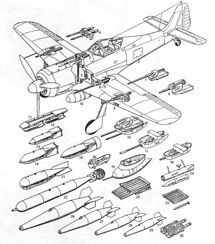 Варианты вооружения FW190A-8