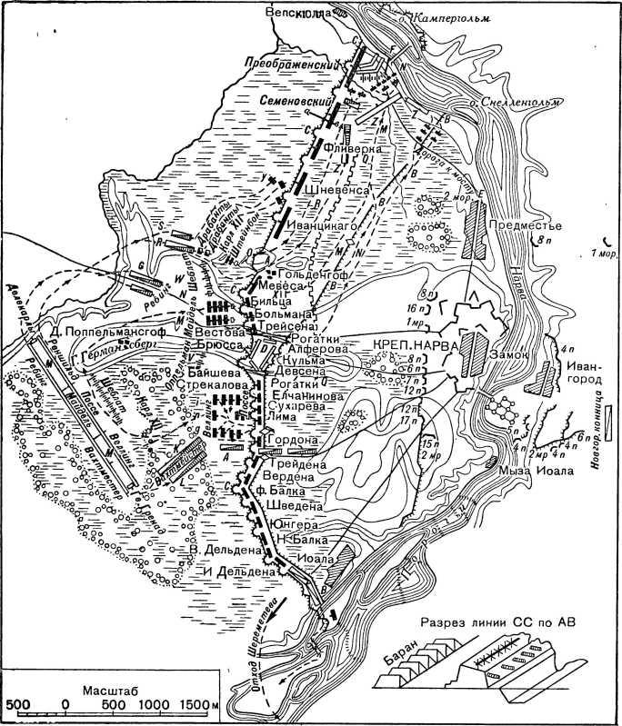 План осады и штурма крепости Нарва (ноябрь 1700г.)
