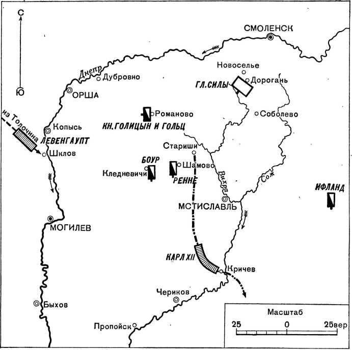 Расположение сторон 18 сентября 1708г.