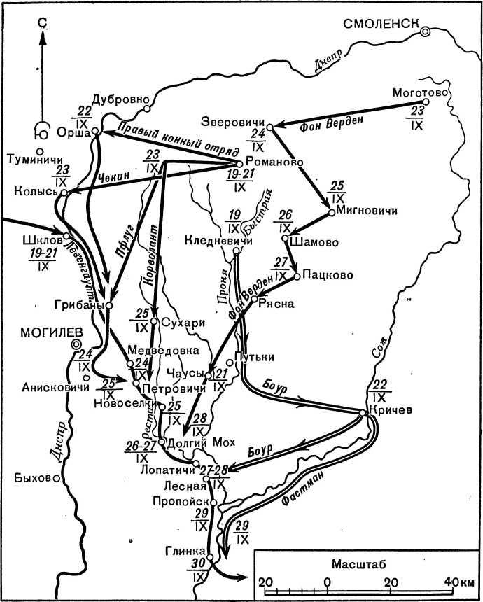 Действия Петра I против Левенгаупта.