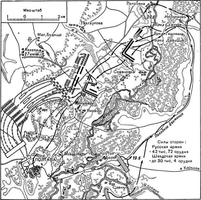 Сражение под Полтавой 27 июня 1709г