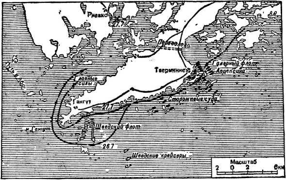 Прорыв русского флота у мыса Гангут в июле 1714г.