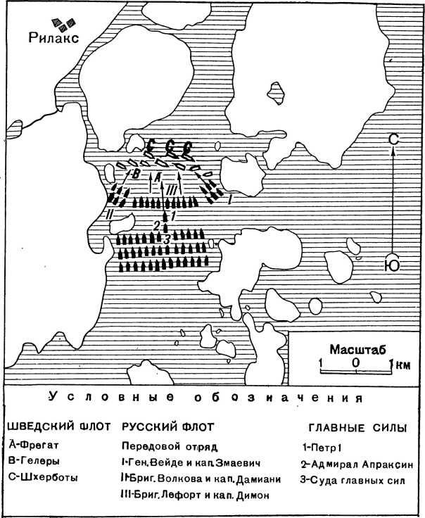 Сражение у мыса Гангут 27 июля 1714г