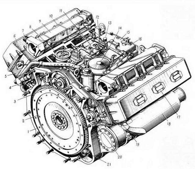 Двигатель 5Д20 (вид со стороны маховика):