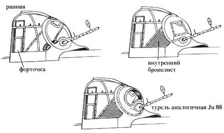 кабина стрелка Ju 87B/R