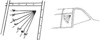 линии с углами пикирования