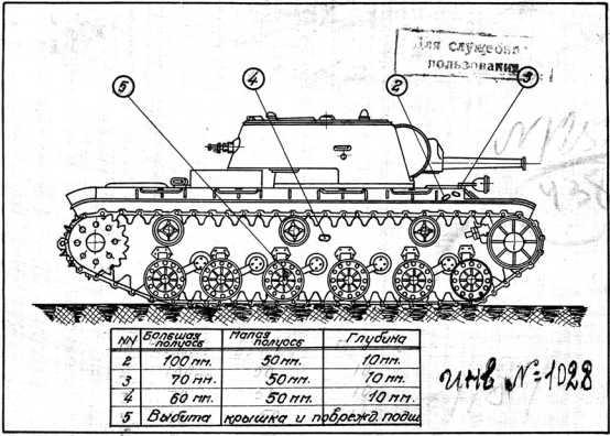 Схема с изображением мест попаданий в танк КВ-1 снарядов во время действий машины на Карельском перешейке в декабре 1939 года, копия заводских калек. В борт машины попало четыре снаряда (АСКМ).