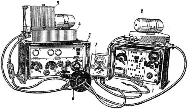 Радиостанция 71-ТК-З, стоявшая на КВ-1 выпуска 1940–1941 годов: 1 — передатчик, 2 — умформер РУН-75, 3 — приемник, 4 — умформер РУН-10, 5 — аккумуляторная батарея накала 4-НКН-10, 6 — главный переключатель, 7 — ручной регулятор напряжения РРН (руководство службы «Танк КВ»).