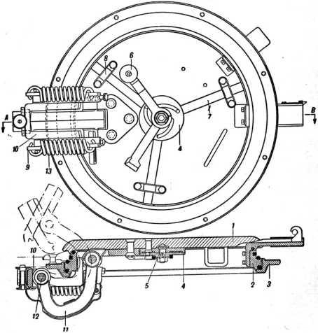 Башенный люк танка КВ-1. Конструкция всех люков машины (над водителем и над трансмиссионным отделением) была аналогичной. Башенный люк отличался лишь тем, что на нем монтировалась турельная установка для <a href='https://arsenal-info.ru/b/book/3005399322/33' target='_self'>зенитного пулемета</a> (руководство службы «Танк КВ»).