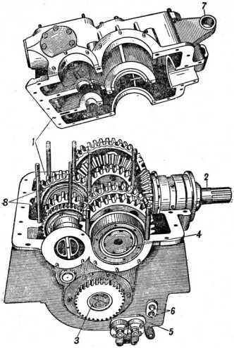 Коробка перемены танка КВ-1 выпуска 1941 года со снятой верхней половиной картера: 1 — картер, 2 — ведущий вал, 3 — главный вал, 4 — промежуточный вал, 5 — приливы для валиков вилок и замка, 6 — контрольные пробки; 7 — приливы для вала рычага выключения главного фрикциона, 8 — блок шестерен заднего хода (руководство службы «Танк КВ»).