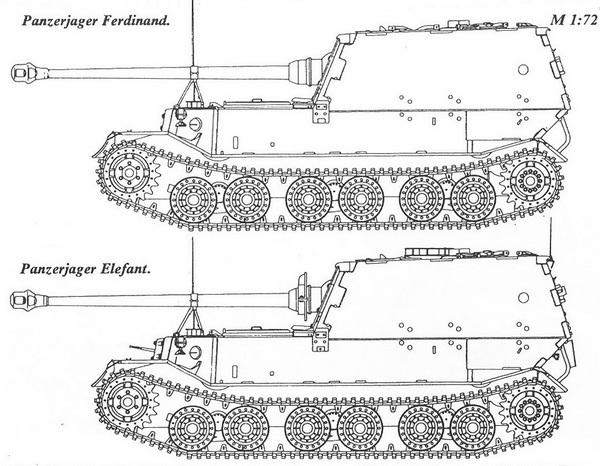 Ходовая часть «Фердинанда»