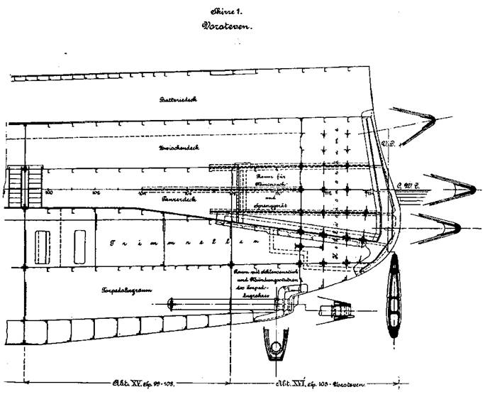 """Линейные корабли типа """"Нассау"""" (Продольный разрез корпуса в районе форштевня)"""