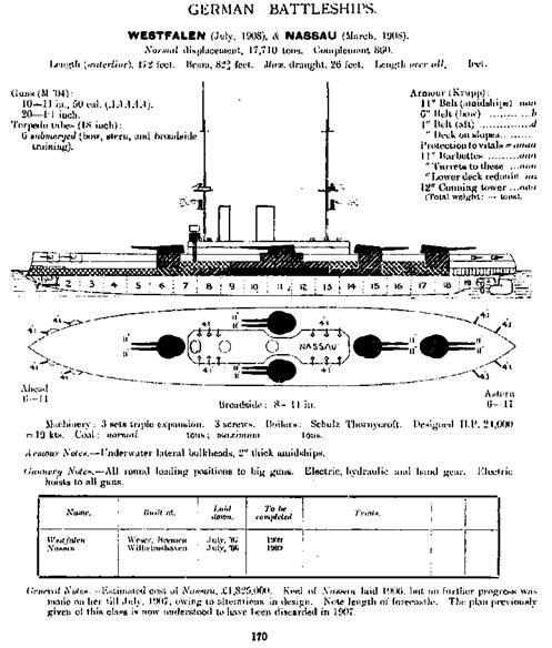 """Линейные корабли типа """"Нассау""""."""