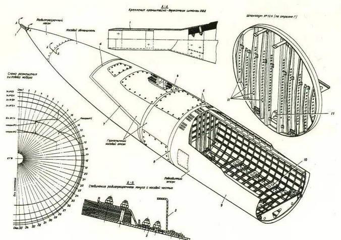 Конструкция носовой отклоняемой части фюзеляжа. (Николай Гордюков)