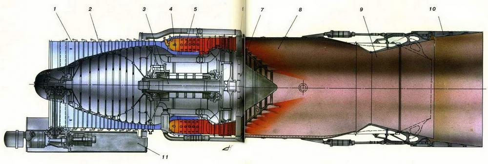 Схема двигателя РД36-41 (Николай Гордюков)