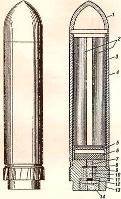 Рис.36. Ружейная агитационная граната (общий вид и разрез): 1 — баллистический колпак (наконечник); 2 — листовки; 3 — полуцилиндры; 4 — корпус; 5 — диафрагма; 6 — вышибной заряд; 7 — второй замедлитель; 8 — бумажной колечко; 9 — втулка; 10 — первый замедлитель; 11- стаканчик; 12 — воспламенительный состав; 13 — хвостовая часть с нарезами; 14 — пробка с запальным отверстием.