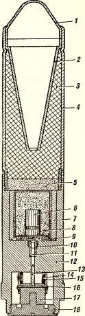 Рис.37. Малая ружейная бронебойная граната G.Pz.gr. с холостым патроном и укупоркой: 1 — баллистический колпак (наконечник); 2 — кумулятивная воронка; 3 — разрывной заряд; 4 — корпус; 5 — дополнительный детонатор; 6 — капсюль-детонатор; 7 — картонная трубка; 8 — детонатор; 9 — бумажное кольцо; 10 — втулка; 11 — капсюль-воспламенитель; 12 — стебель; 13 — жало; 14 — ленточная пружина; 15 — инерционное кольцо; 16 — чека; 17 — ударник; 18 — дно.