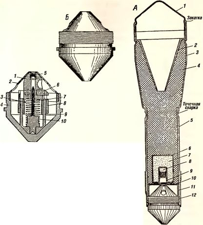 Рис.39. Большая ружейная бронебойная граната обр. 1943г. и взрыватель к ней в разрезе: А — разрез гранаты: 1 — баллистический колпак (наконечник); 2 — кумулятивная воронка; 3 — корпус; 4 — разрывной заряд (ВВ); 5 — стебель с нарезай (ведущими выступами); 6 — оболочка детонатора; 7 — детонатор; 8 — капсюль-детонатор; 9 — гильза капсюля; 10 — картонное кольцо; 11 — колпачок; 12 — взрыватель. Б — общий вид и разрез взрывателя: 1 — втулка; 2 — крышка взрывателя; 3 — чека; 4 — корпус взрывателя; 5 — капсюль-воспламенитель; 6 — зуб втулки; 7 — жало; 8 — инерционное кольцо; 9 — ударник; 10 — контрпредохранительная пружина.