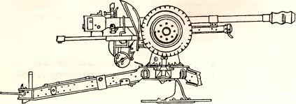 Рис.42. 105-мм гаубица leFH 43.