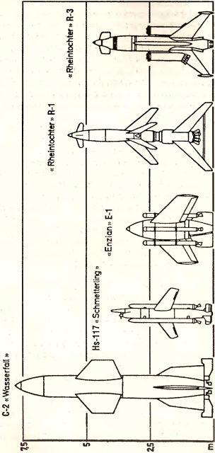 Рис.91. Управляемые зенитные ракеты: С-2 «Wasserfall»; Hs-117 «Schmetterling»; «Enzian» E-l; «Rheintochter» R 1; «Rheintochter» R-3.