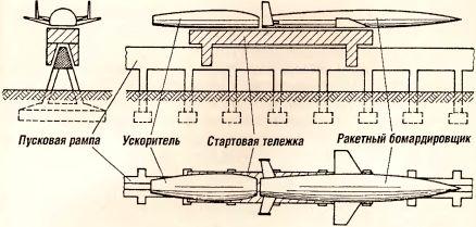 Рис.197. Эскиз стартового комплекса для ракетоплана Зенгера.