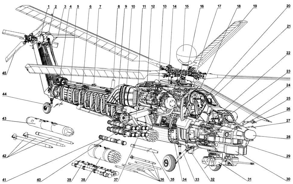 Компоновочная схема боевого вертолета Ми-28Н