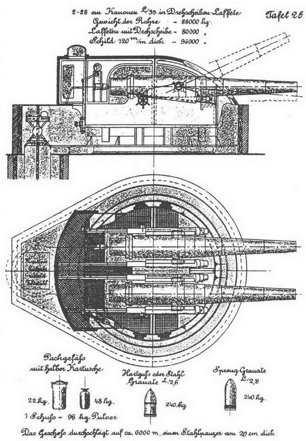 """Броненосец типа """"Бранденбург"""" (Продольный разрез и план башенной установки для двух 280-мм орудий)"""