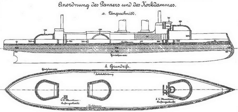 """Броненосец типа """"Бранденбург"""" . (Продольный разрез и план с указанием бронирования)."""