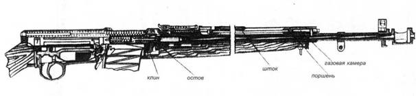 АВС-36 в разрезе