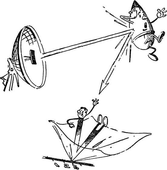 Что такое радиолокация?