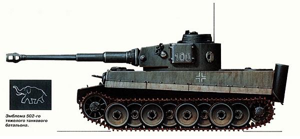 Pz.VI Tiger Ausf.H1. 502-й тяжёлый танковый батальон, Восточный фронт, район Ленинграда, январь 1943 года. Первый «Тигр», захваченный Красной Армией.