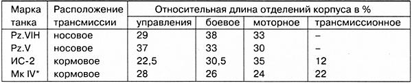 * МкIV — английский тяжёлый <a href='https://arsenal-info.ru/b/book/148201921/4' target='_self'>пехотный танк</a> Мк IV «Черчилль».